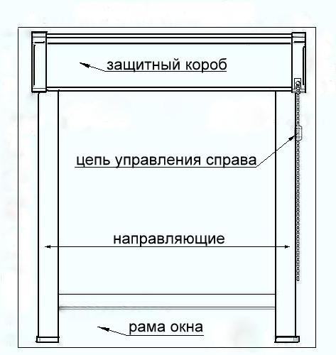 Как сделать направляющие для рулонных штор своими руками
